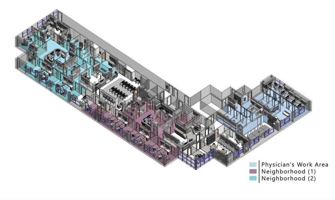 Graphic of the Physician Area and the Neighborhood Sections.