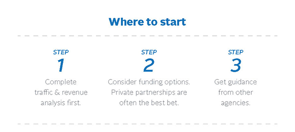 where-to-start-dynamic-pricing