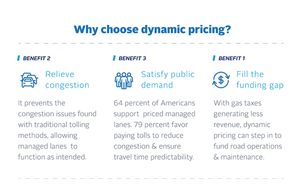 why-to-choose-dynamic-pricing-rsandh